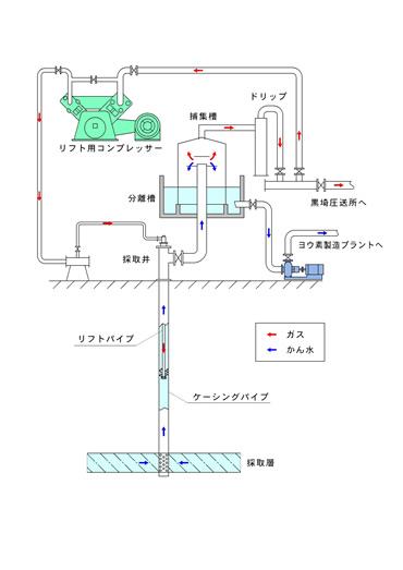 (2-1①)gas-lift R.jpg
