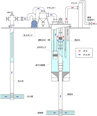(2-1②)submersible pump R.jpg